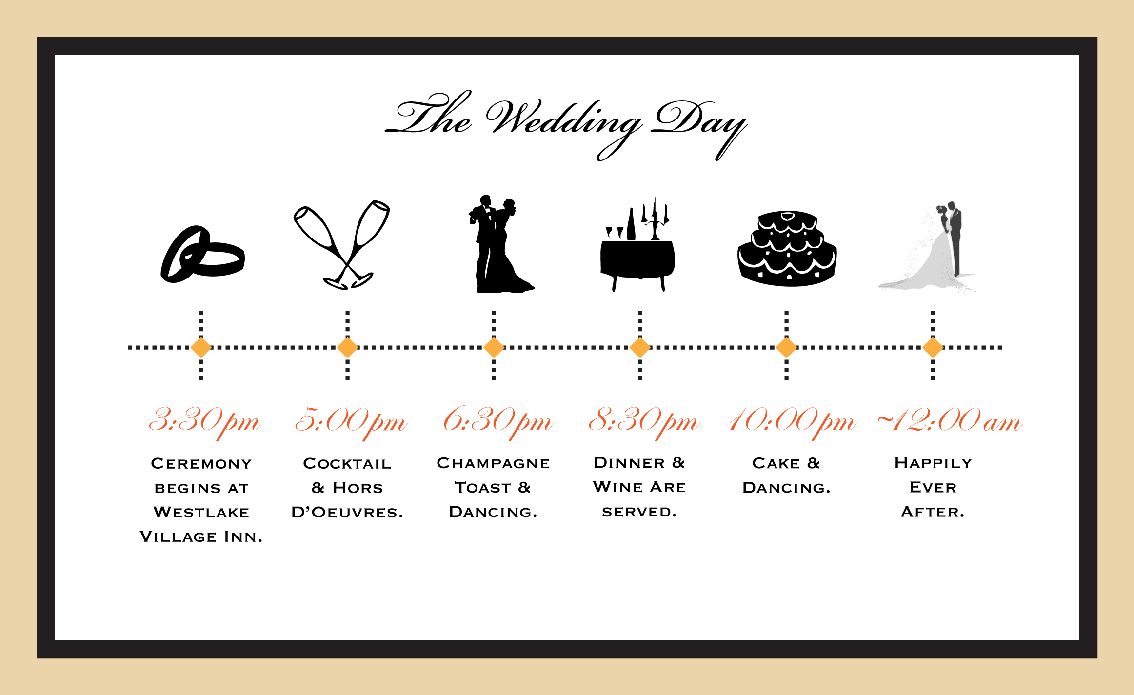 Wedding Timeline Templates